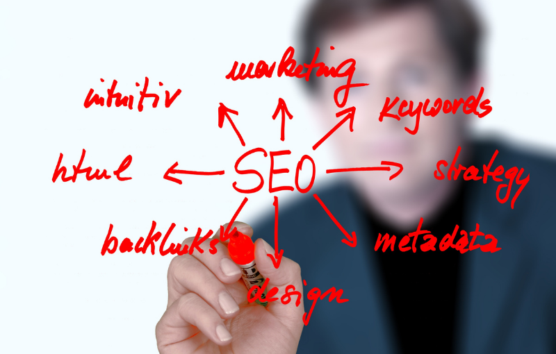 Red text on a transparent board. The shape of a man in the backgorund holding a red pen and writing on the board. The text reads: SEO at the centre of the board. 8 arrows point out (from the centre) to other words. In particular: marketing, keywords, strategy, metadata, design, backlinks, html, intuitive